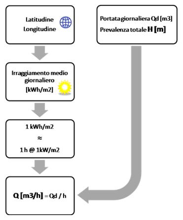 era_solar_pump16