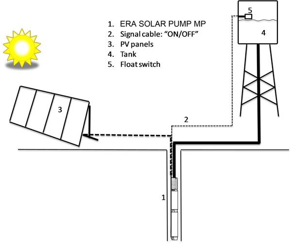 era_solar_pump3