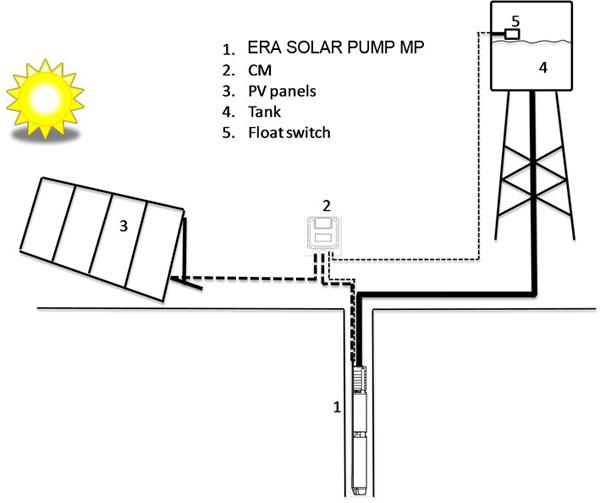 era_solar_pump5