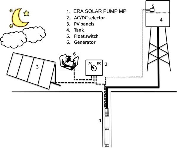 era_solar_pump6